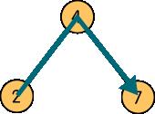 inorder_example