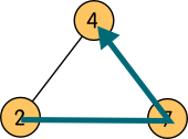 postorder_example