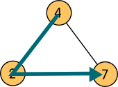 preorder_example