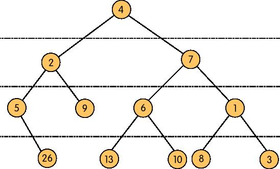treebin_12nod_levels