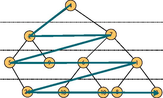 treebin_12nod_levels_trav