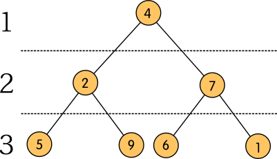 treebin_7nod_levels