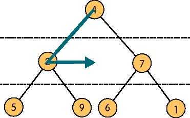 treebin_7nod_levels_trav1