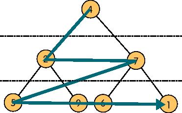 treebin_7nod_levels_trav3