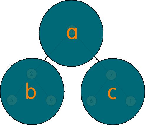 treebin_7nod_spaced_cells_abc