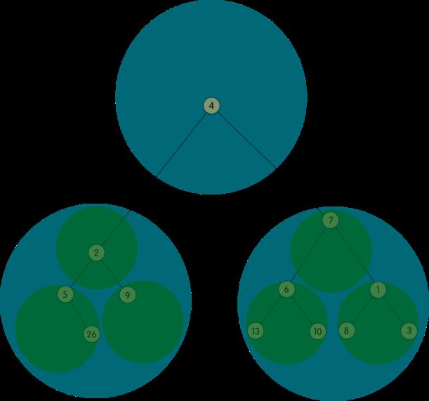 treebin_nod12_cells